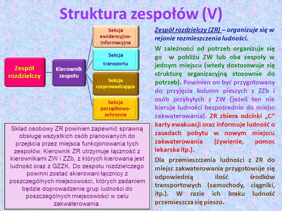 Struktura zespołów (V) Zespół rozdzielczy (ZR) – organizuje się w rejonie rozmieszczenia ludności. W zależności od potrzeb organizuje się go w pobliżu