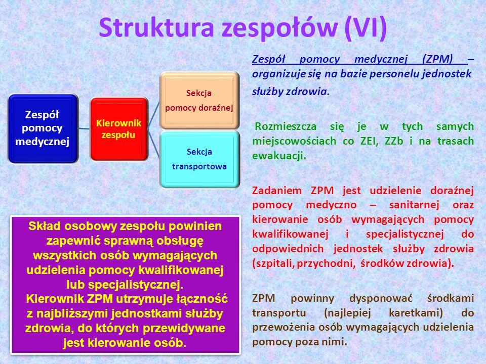 Struktura zespołów (VI) Zespół pomocy medycznej (ZPM) – organizuje się na bazie personelu jednostek służby zdrowia. Rozmieszcza się je w tych samych m
