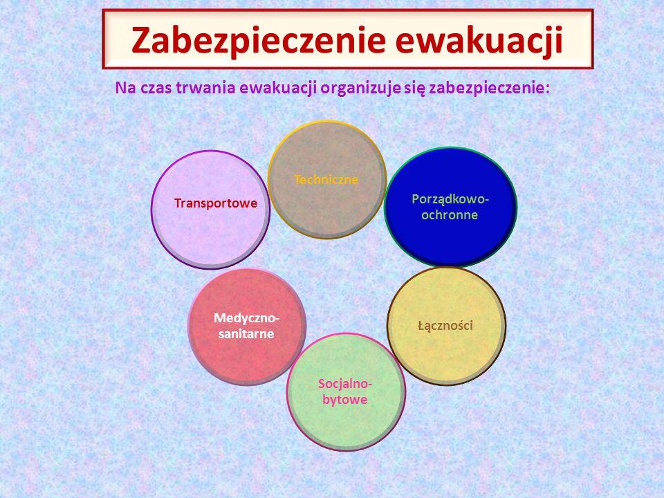 Zabezpieczenie ewakuacji Na czas trwania ewakuacji organizuje się zabezpieczenie: Techniczne Porządkowo- ochronne Medyczno- sanitarne Socjalno- bytowe