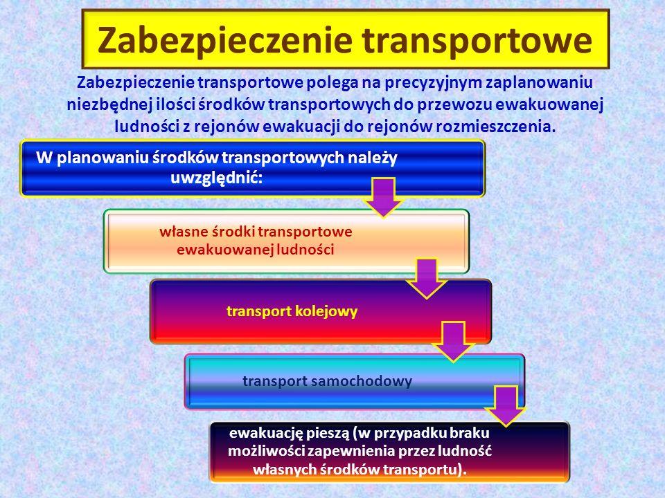 Zabezpieczenie transportowe Zabezpieczenie transportowe polega na precyzyjnym zaplanowaniu niezbędnej ilości środków transportowych do przewozu ewakuo