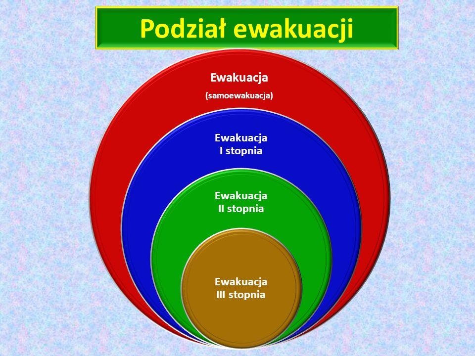 Podział ewakuacji Ewakuacja (samoewakuacja) Ewakuacja I stopnia Ewakuacja II stopnia Ewakuacja III stopnia