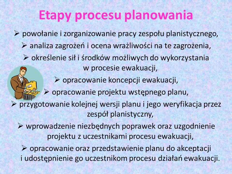 Etapy procesu planowania powołanie i zorganizowanie pracy zespołu planistycznego, analiza zagrożeń i ocena wrażliwości na te zagrożenia, określenie si