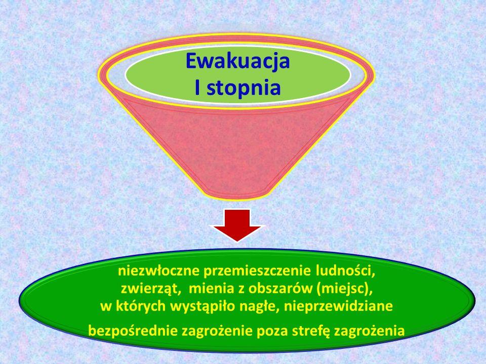 Elementy planu ewakuacji II stopnia Plan ewakuacji ( przyjęcia) ludności na szczeblu gminy (miasta) składa się z części graficznej na mapie w skali 1:25 000 oraz części opisowej (legendy).