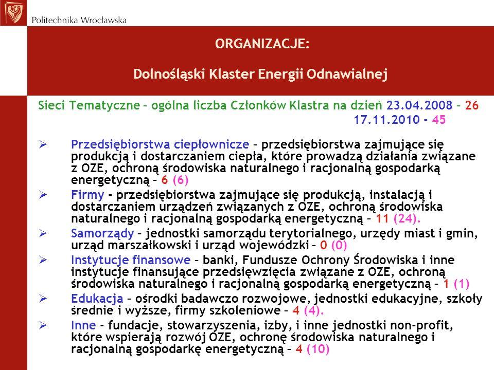 ORGANIZACJE: Dolnośląski Klaster Energii Odnawialnej Sieci Tematyczne – ogólna liczba Członków Klastra na dzień 23.04.2008 – 26 17.11.2010 - 45 Przedsiębiorstwa ciepłownicze – przedsiębiorstwa zajmujące się produkcją i dostarczaniem ciepła, które prowadzą działania związane z OZE, ochroną środowiska naturalnego i racjonalną gospodarką energetyczną – 6 (6) Firmy - przedsiębiorstwa zajmujące się produkcją, instalacją i dostarczaniem urządzeń związanych z OZE, ochroną środowiska naturalnego i racjonalną gospodarką energetyczną – 11 (24).