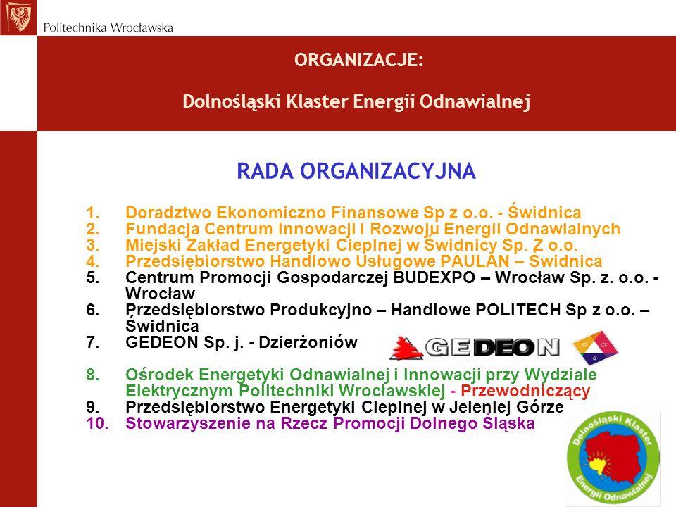ORGANIZACJE: Dolnośląski Klaster Energii Odnawialnej RADA ORGANIZACYJNA 1.Doradztwo Ekonomiczno Finansowe Sp z o.o.