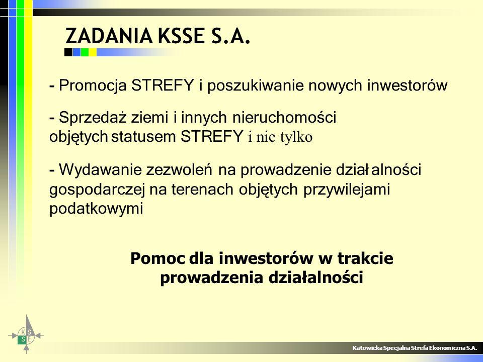 ZADANIA KSSE S.A. - Promocja STREFY i poszukiwanie nowych inwestorów - Sprzedaż ziemi i innych nieruchomości objętych statusem STREFY i nie tylko - Wy