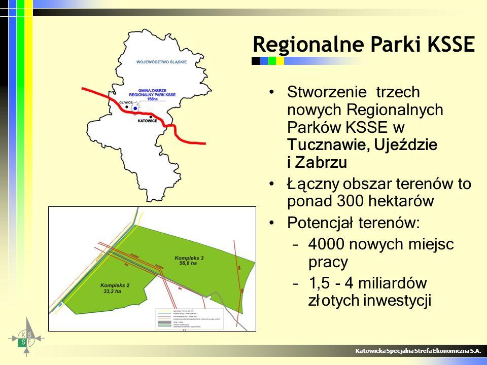 Regionalne Parki KSSE Stworzenie trzech nowych Regionalnych Parków KSSE w Tucznawie, Ujeździe i Zabrzu Łączny obszar terenów to ponad 300 hektarów Pot
