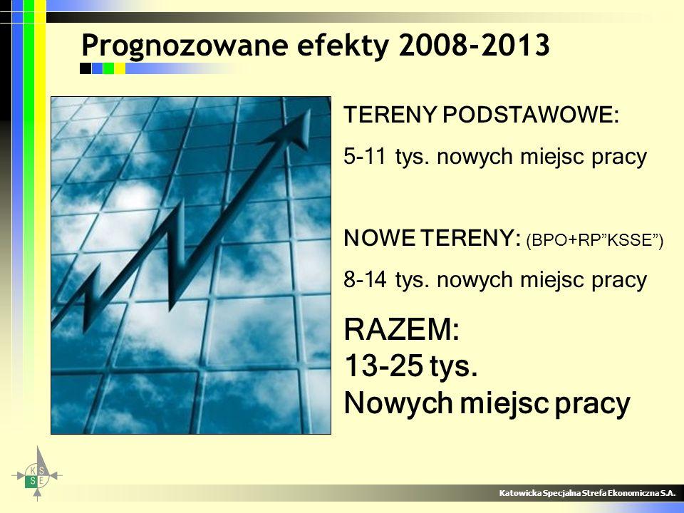 Prognozowane efekty 2008-2013 TERENY PODSTAWOWE: 5-11 tys.