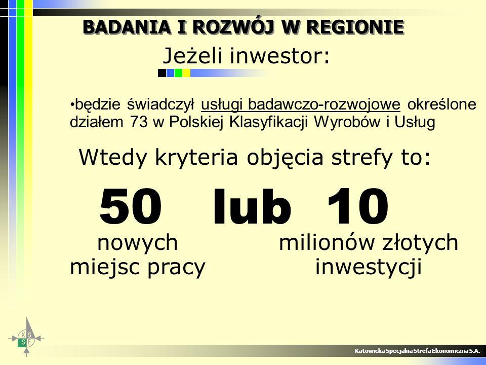 Katowicka Specjalna Strefa Ekonomiczna S.A. BADANIA I ROZWÓJ W REGIONIE Jeżeli inwestor: Wtedy kryteria objęcia strefy to: 50 lub 10 nowych miejsc pra