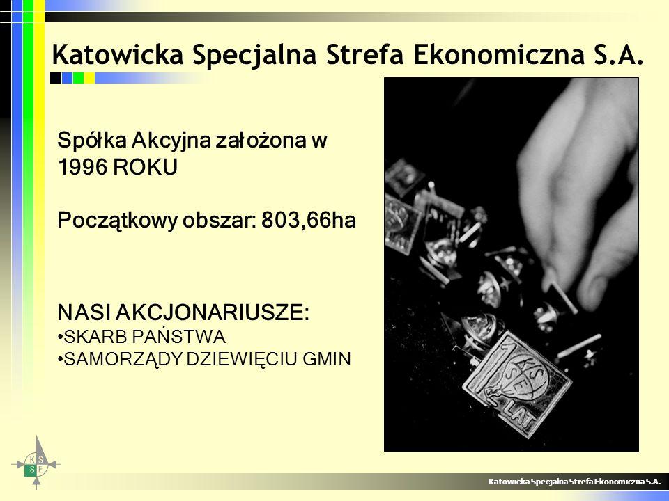 Zatrudnienie wg branży Katowicka Specjalna Strefa Ekonomiczna S.A.
