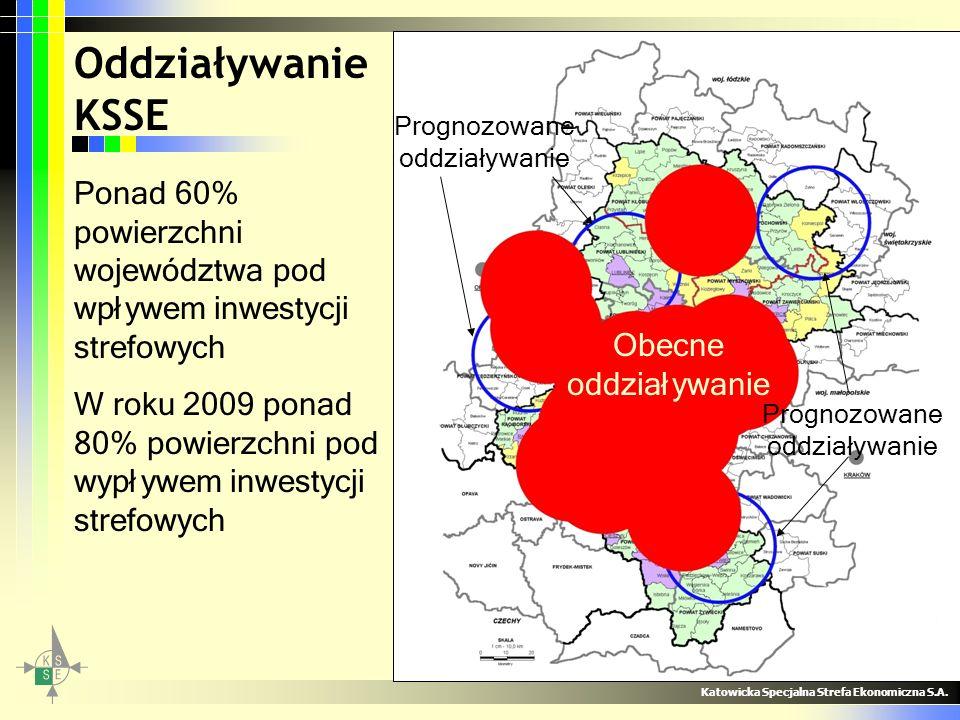 Oddziaływanie KSSE Katowicka Specjalna Strefa Ekonomiczna S.A. Ponad 60% powierzchni województwa pod wpływem inwestycji strefowych W roku 2009 ponad 8