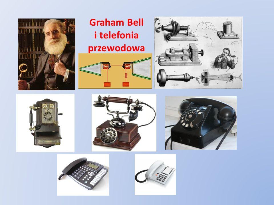 Graham Bell i telefonia przewodowa