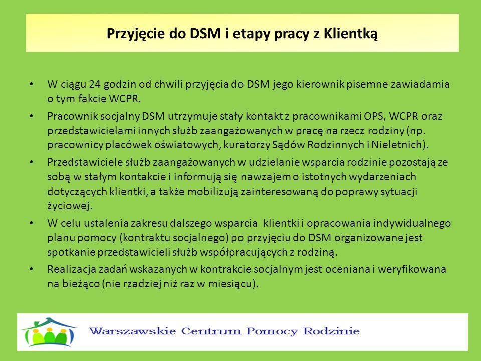W ciągu 24 godzin od chwili przyjęcia do DSM jego kierownik pisemne zawiadamia o tym fakcie WCPR. Pracownik socjalny DSM utrzymuje stały kontakt z pra