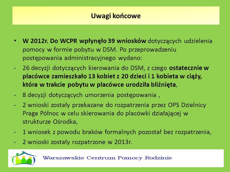 W 2012r. Do WCPR wpłynęło 39 wniosków dotyczących udzielenia pomocy w formie pobytu w DSM. Po przeprowadzeniu postępowania administracyjnego wydano: -