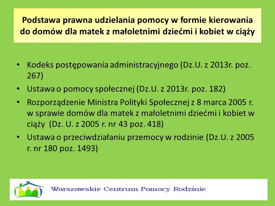 Ogólne założenia Procedury kierowania do domów dla matek z małoletnimi dziećmi i kobiet w ciąży Związana jest z umowami na miejsca dla mieszkanek Warszawy zawartymi z organizacjami prowadzącymi: -Dom Samotnej Matki w Laskach przy ul.