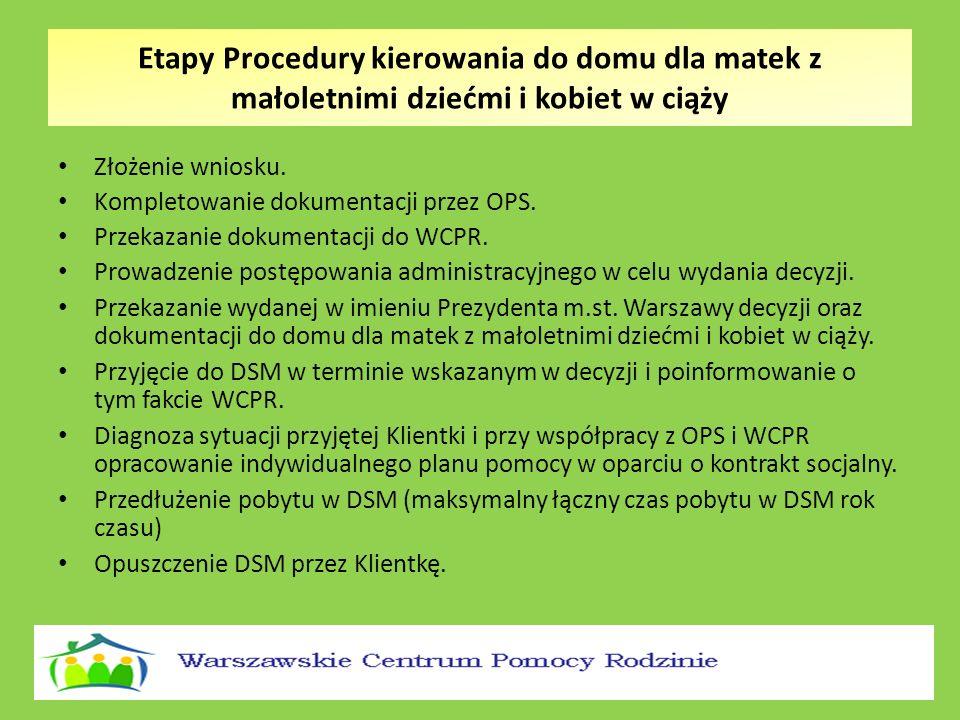 Etapy Procedury kierowania do domu dla matek z małoletnimi dziećmi i kobiet w ciąży Złożenie wniosku. Kompletowanie dokumentacji przez OPS. Przekazani