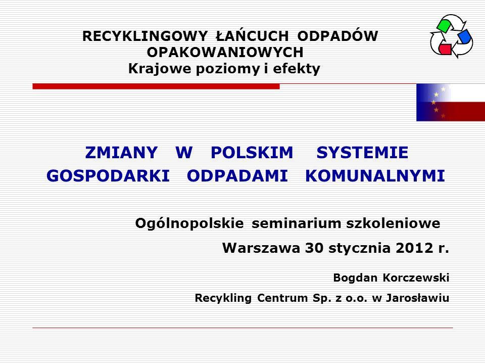 RECYKLINGOWY ŁAŃCUCH ODPADÓW OPAKOWANIOWYCH Krajowe poziomy i efekty ZMIANY W POLSKIM SYSTEMIE GOSPODARKI ODPADAMI KOMUNALNYMI Ogólnopolskie seminariu