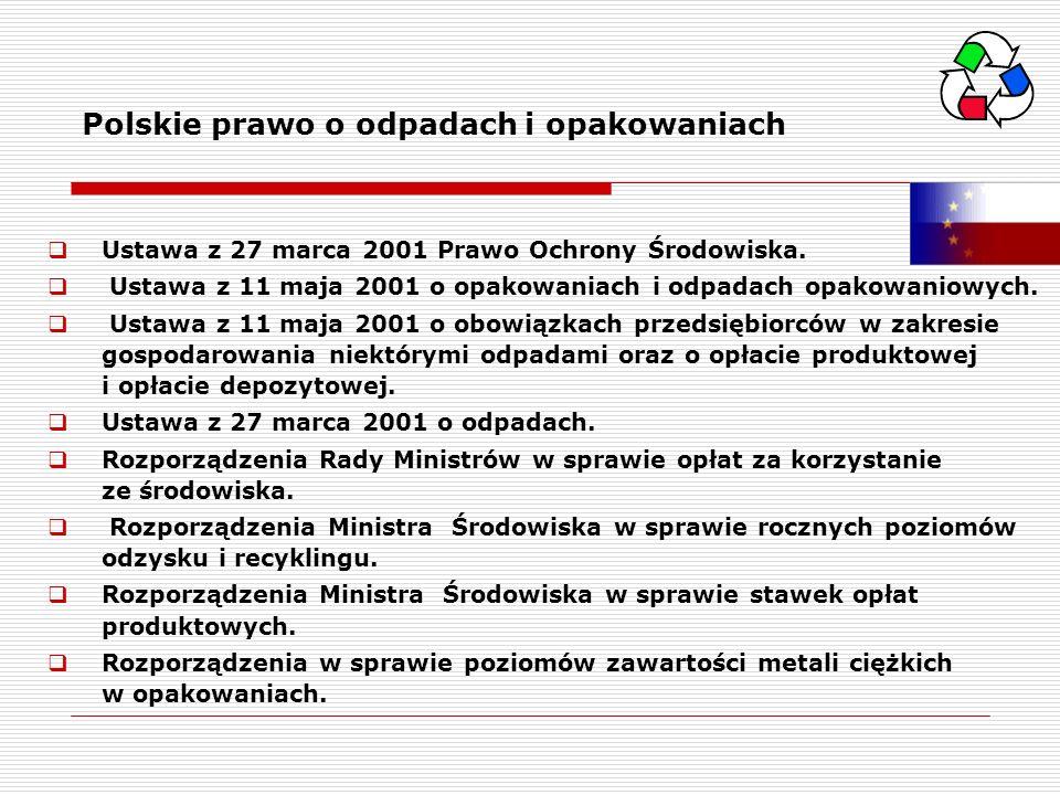 Polskie prawo o odpadach i opakowaniach Ustawa z 27 marca 2001 Prawo Ochrony Środowiska. Ustawa z 11 maja 2001 o opakowaniach i odpadach opakowaniowyc