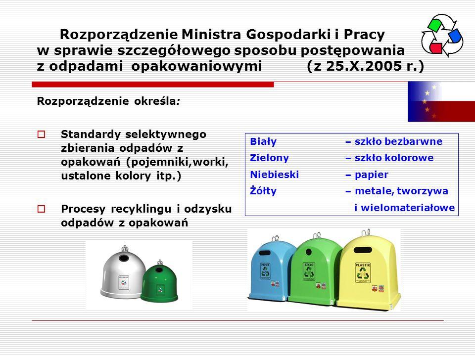 Rozporządzenie Ministra Gospodarki i Pracy w sprawie szczegółowego sposobu postępowania z odpadami opakowaniowymi (z 25.X.2005 r.) Rozporządzenie okre