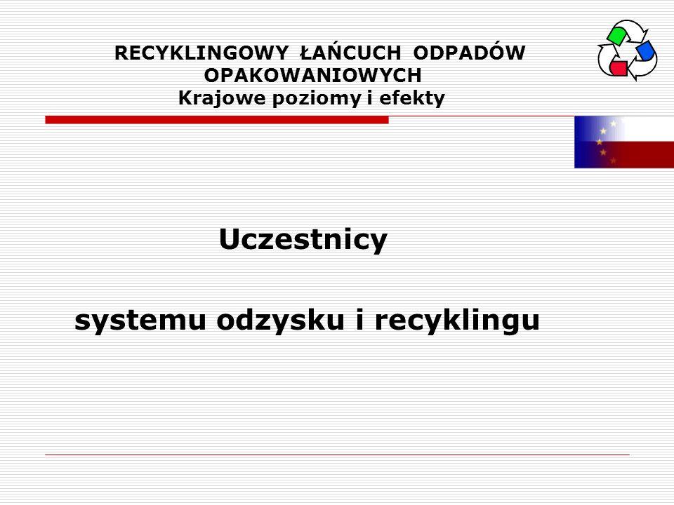 Uczestnicy systemu odzysku i recyklingu RECYKLINGOWY ŁAŃCUCH ODPADÓW OPAKOWANIOWYCH Krajowe poziomy i efekty