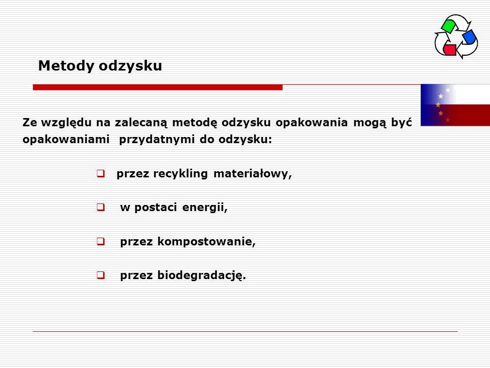 Metody odzysku Ze względu na zalecaną metodę odzysku opakowania mogą być opakowaniami przydatnymi do odzysku: przez recykling materiałowy, w postaci e