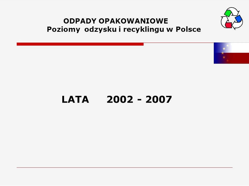 LATA 2002 - 2007 ODPADY OPAKOWANIOWE Poziomy odzysku i recyklingu w Polsce