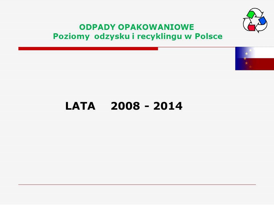 LATA 2008 - 2014 ODPADY OPAKOWANIOWE Poziomy odzysku i recyklingu w Polsce