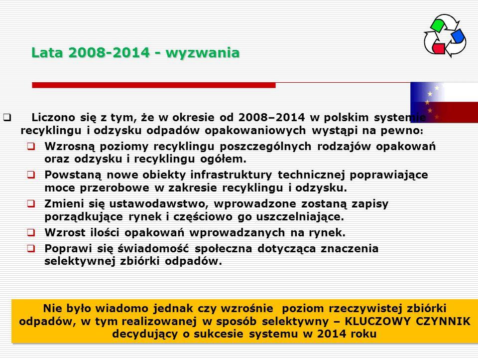 Lata 2008-2014 - wyzwania Liczono się z tym, że w okresie od 2008–2014 w polskim systemie recyklingu i odzysku odpadów opakowaniowych wystąpi na pewno