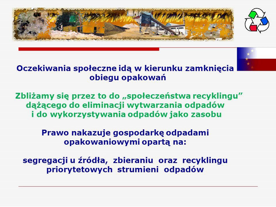Oczekiwania społeczne idą w kierunku zamknięcia obiegu opakowań Zbliżamy się przez to do społeczeństwa recyklingu dążącego do eliminacji wytwarzania o