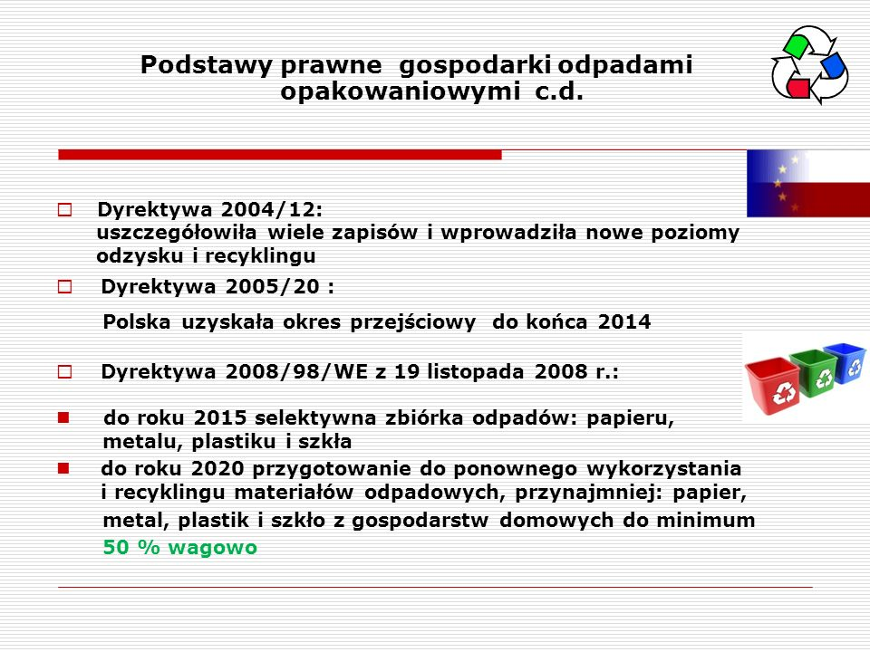 Dyrektywa 2004/12: uszczegółowiła wiele zapisów i wprowadziła nowe poziomy odzysku i recyklingu Dyrektywa 2005/20 : Polska uzyskała okres przejściowy