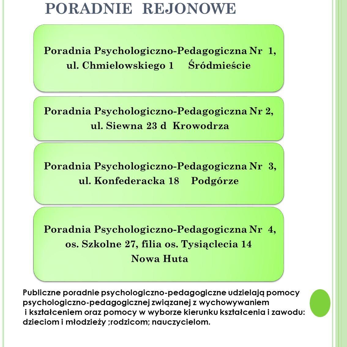 PORADNIE REJONOWE Poradnia Psychologiczno-Pedagogiczna Nr 1, ul. Chmielowskiego 1 Śródmieście Poradnia Psychologiczno-Pedagogiczna Nr 2, ul. Siewna 23