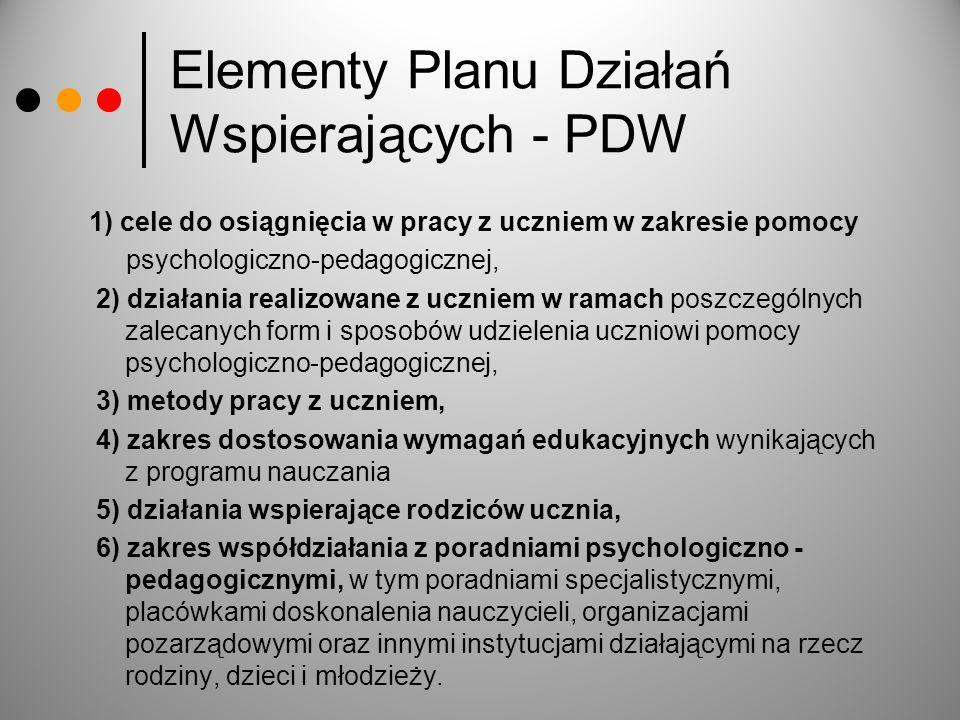 Elementy Planu Działań Wspierających - PDW 1) cele do osiągnięcia w pracy z uczniem w zakresie pomocy psychologiczno-pedagogicznej, 2) działania reali