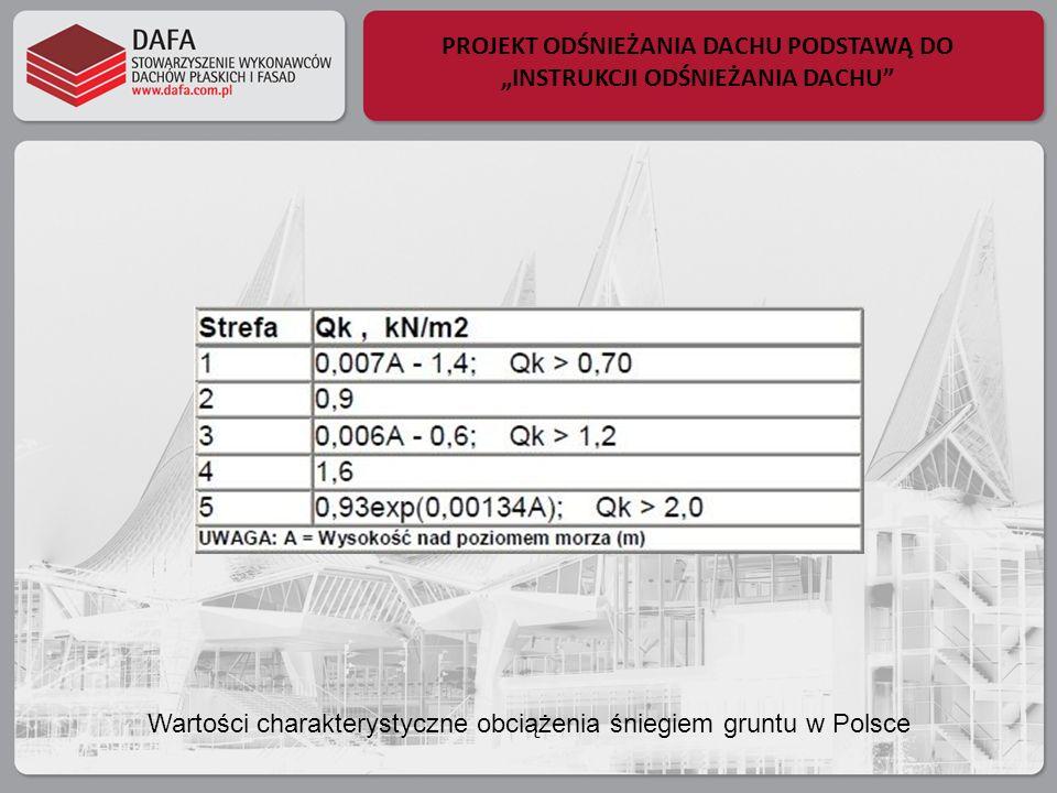 PROJEKT ODŚNIEŻANIA DACHU PODSTAWĄ DO INSTRUKCJI ODŚNIEŻANIA DACHU Wartości charakterystyczne obciążenia śniegiem gruntu w Polsce