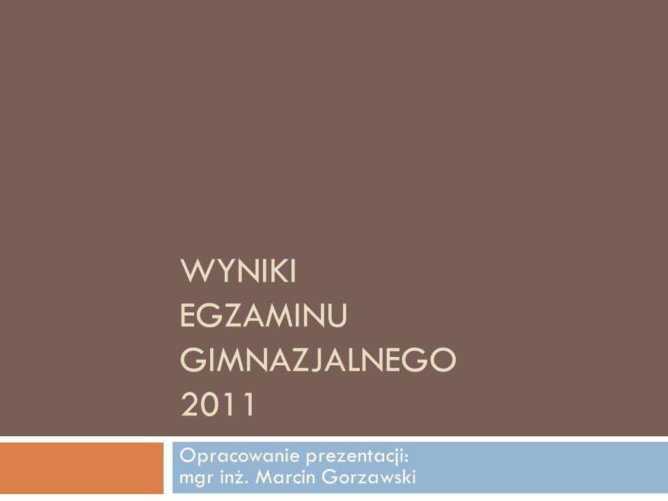 WYNIKI EGZAMINU GIMNAZJALNEGO 2011 Opracowanie prezentacji: mgr inż. Marcin Gorzawski
