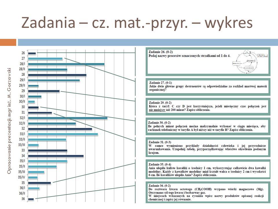 Zadania – cz. mat.-przyr. – wykres Opracowanie prezentacji: mgr inż. M. Gorzawski