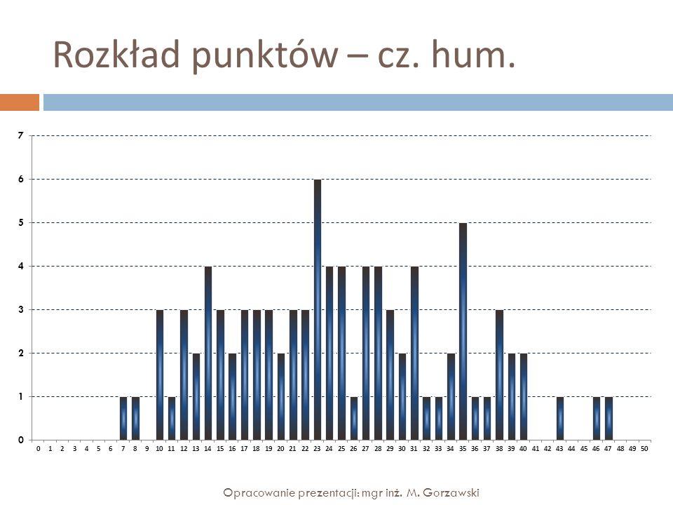Rozkład punktów – cz. hum. Opracowanie prezentacji: mgr inż. M. Gorzawski