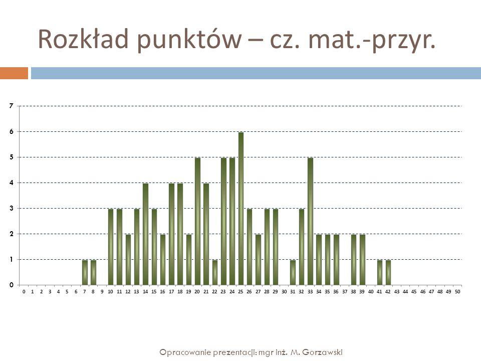 Rozkład punktów – cz. mat.-przyr. Opracowanie prezentacji: mgr inż. M. Gorzawski