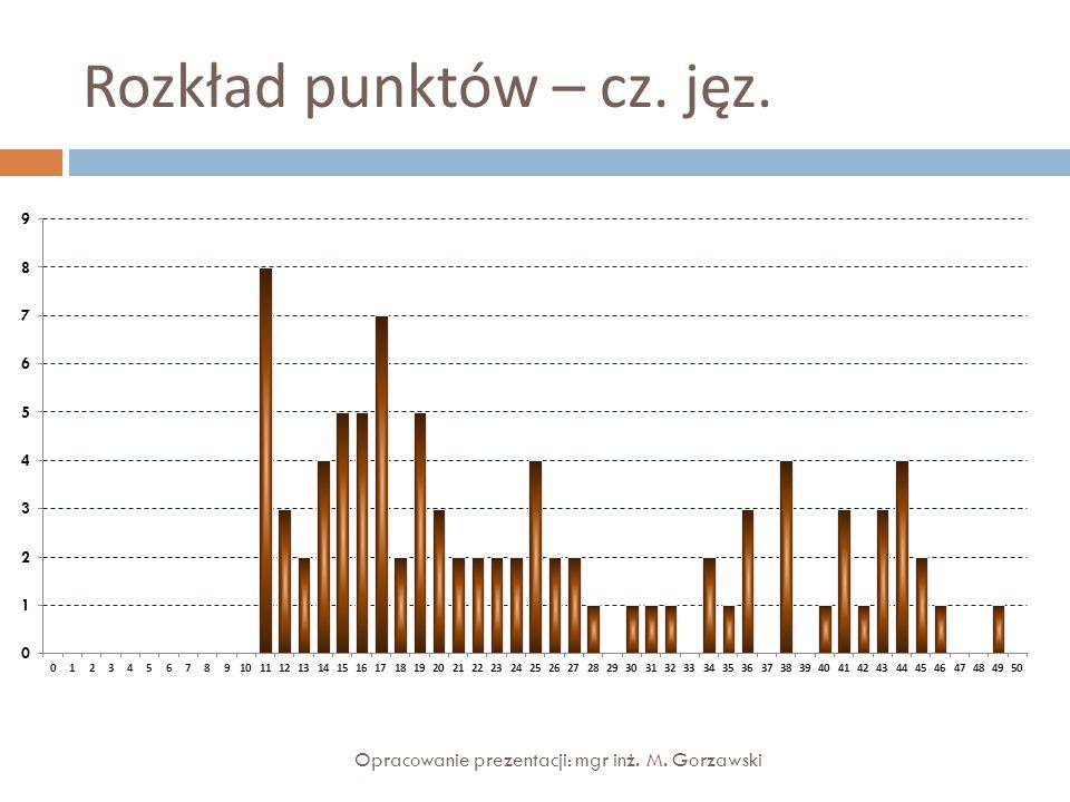 Zespół Szkół nr 3 Gimnazjum nr 4 w Czerwionce-Leszczynach Wyniki egzaminu gimnazjalnego 2011 Opracowanie prezentacji: mgr inż.