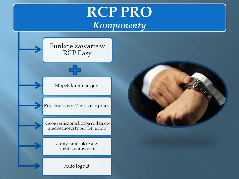 Opcja dostępna przy raportowaniu RCP Definiowanie daty rozpoczęcia okresu rozliczeniowego (rok, miesiąc, dzień) Możliwość zarządzania pulą nadgodzin kwalifikowanych do wypłaty (dodatek 50% lub 100%) Zaakceptowane nadgodziny niezakwalifikowane do wypłaty automatycznie przechodzą na kolejny okres rozliczeniowy