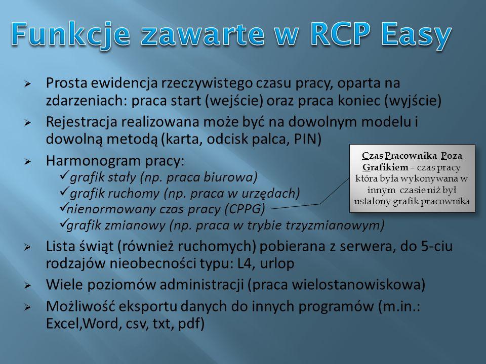 Słupek kumulacyjny to narzędzie, które pozwala w 100% zapanować nad czasem pracy zarejestrowanym jako nadgodziny - w RCP traktowane jako CPPG (Czas Pracownika Poza Grafikiem).