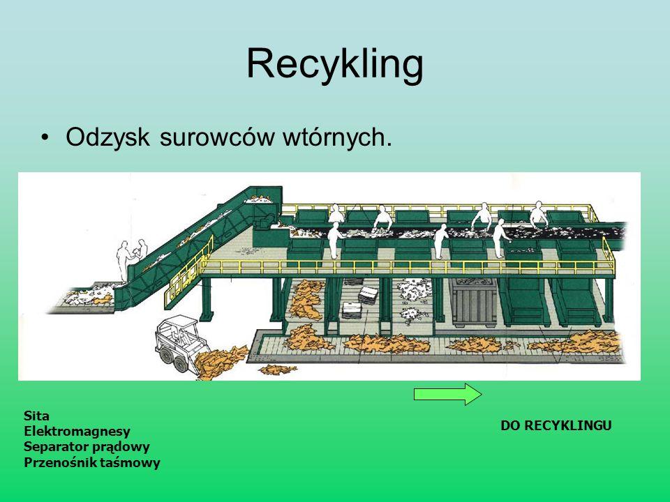 Recykling Odzysk surowców wtórnych. DO RECYKLINGU Sita Elektromagnesy Separator prądowy Przenośnik taśmowy