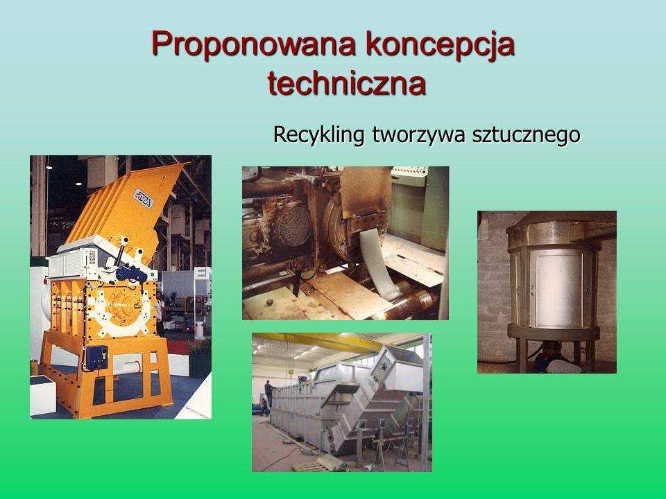 Proponowana koncepcja techniczna Recykling tworzywa sztucznego