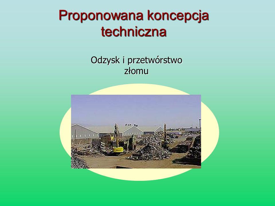 Proponowana koncepcja techniczna Odzysk i przetwórstwo złomu