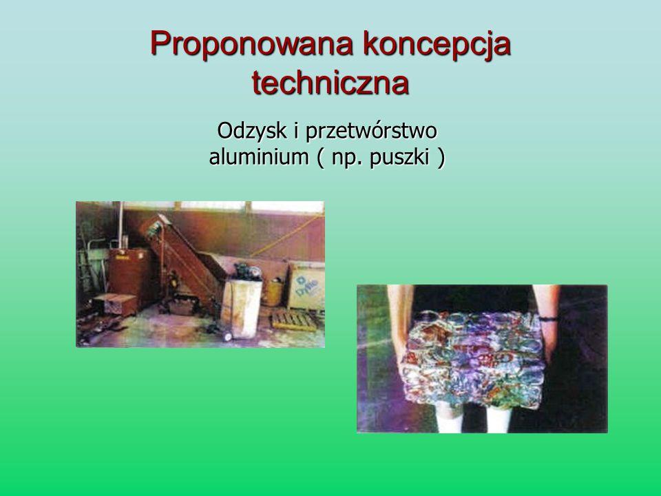 Proponowana koncepcja techniczna Odzysk i przetwórstwo aluminium ( np. puszki )