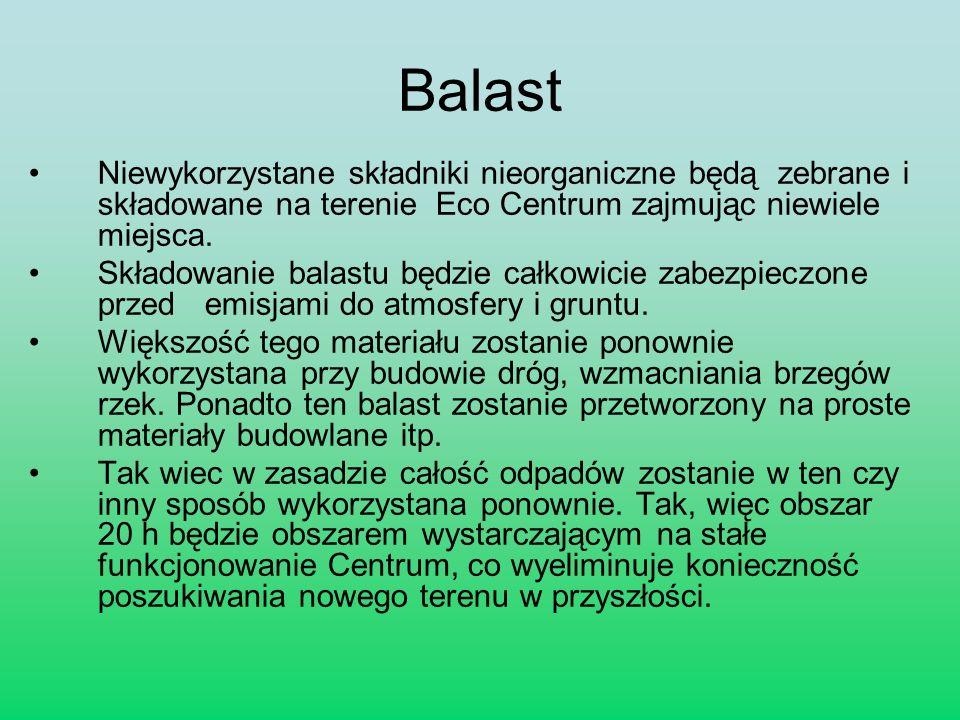 Balast Niewykorzystane składniki nieorganiczne będą zebrane i składowane na terenie Eco Centrum zajmując niewiele miejsca. Składowanie balastu będzie