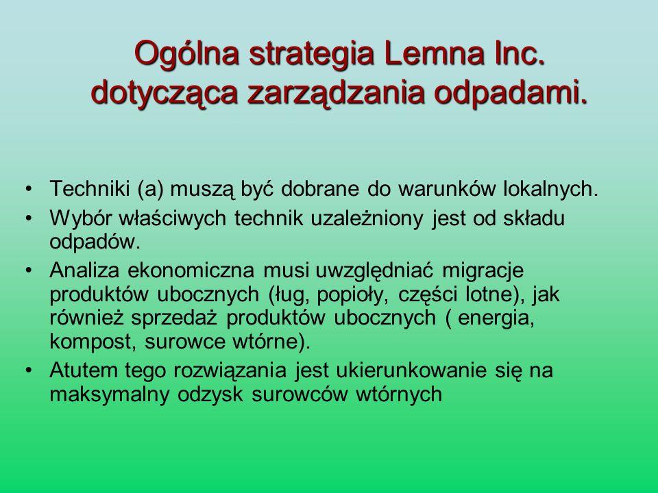 Ogólna strategia Lemna Inc. dotycząca zarządzania odpadami. Techniki (a) muszą być dobrane do warunków lokalnych. Wybór właściwych technik uzależniony