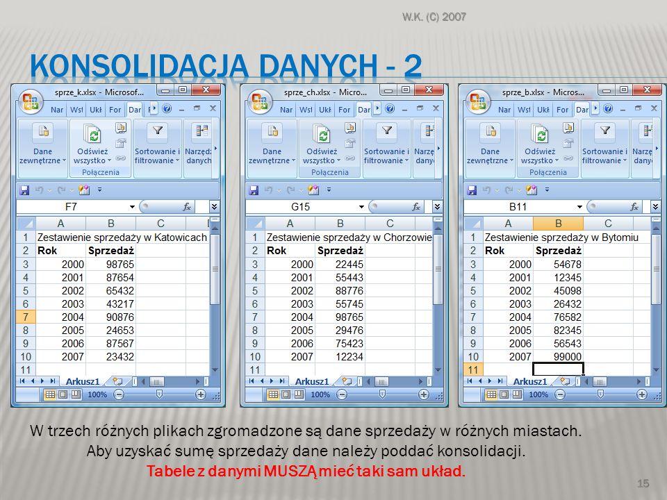W.K. (C) 2007 15 W trzech różnych plikach zgromadzone są dane sprzedaży w różnych miastach. Aby uzyskać sumę sprzedaży dane należy poddać konsolidacji