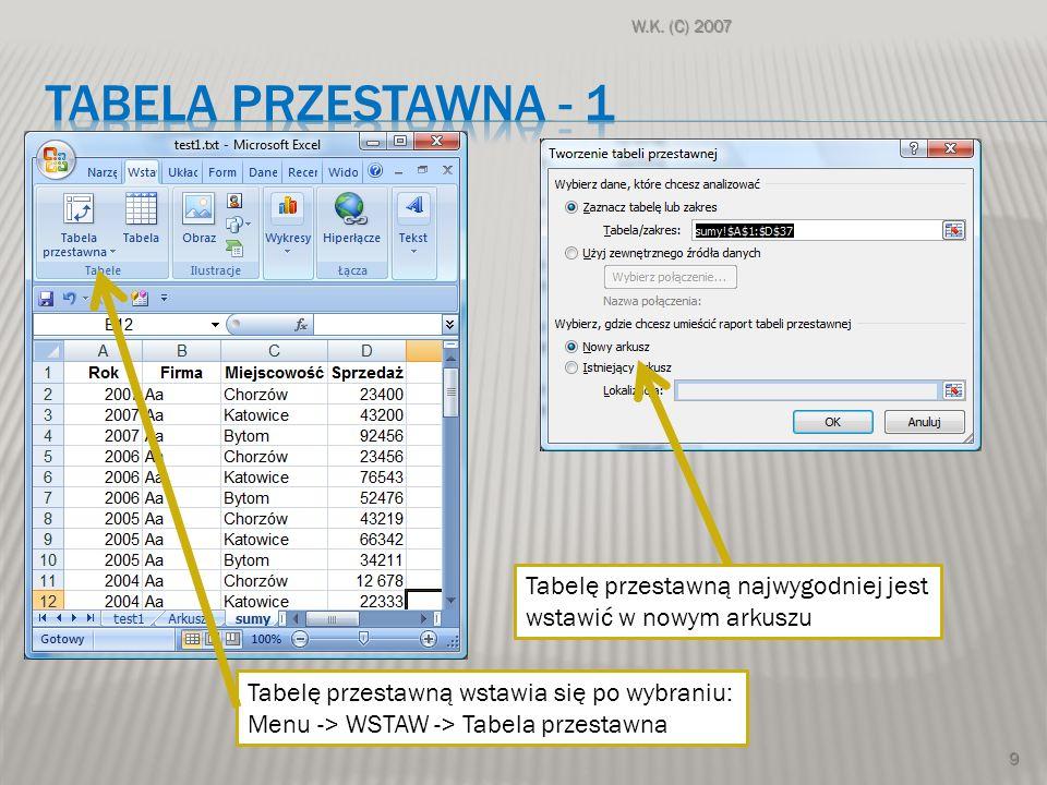 W.K. (C) 2007 9 Tabelę przestawną wstawia się po wybraniu: Menu -> WSTAW -> Tabela przestawna Tabelę przestawną najwygodniej jest wstawić w nowym arku