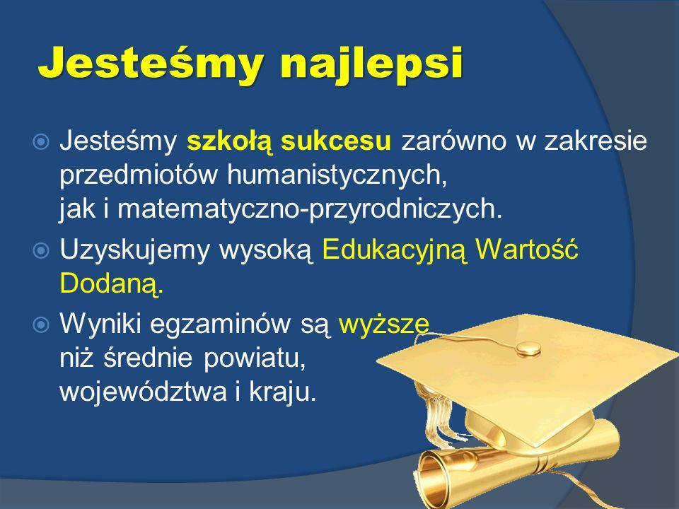 Jesteśmy najlepsi Jesteśmy szkołą sukcesu zarówno w zakresie przedmiotów humanistycznych, jak i matematyczno-przyrodniczych. Uzyskujemy wysoką Edukacy