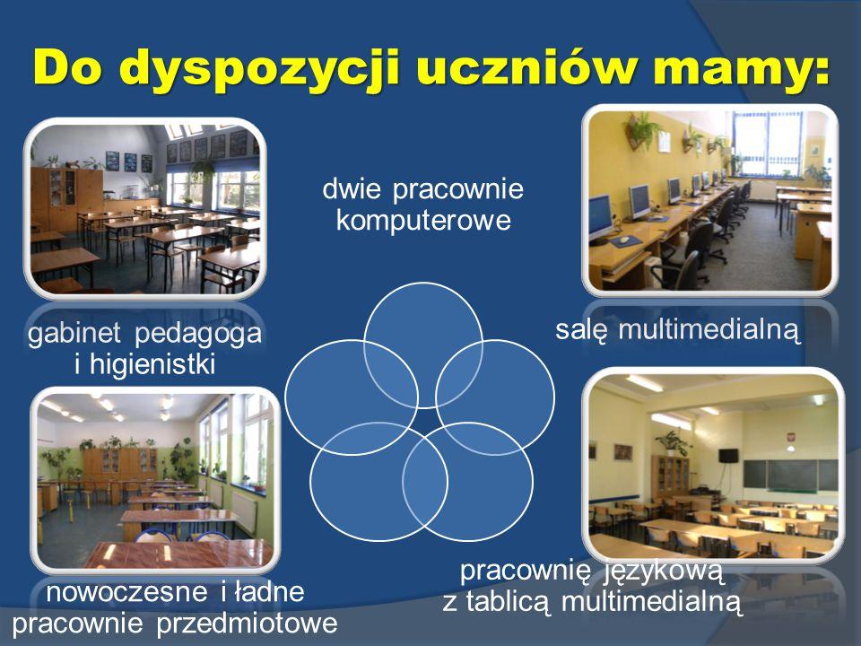 Do dyspozycji uczniów mamy: dwie pracownie komputerowe salę multimedialną pracownię językową z tablicą multimedialną nowoczesne i ładne pracownie przedmiotowe gabinet pedagoga i higienistki